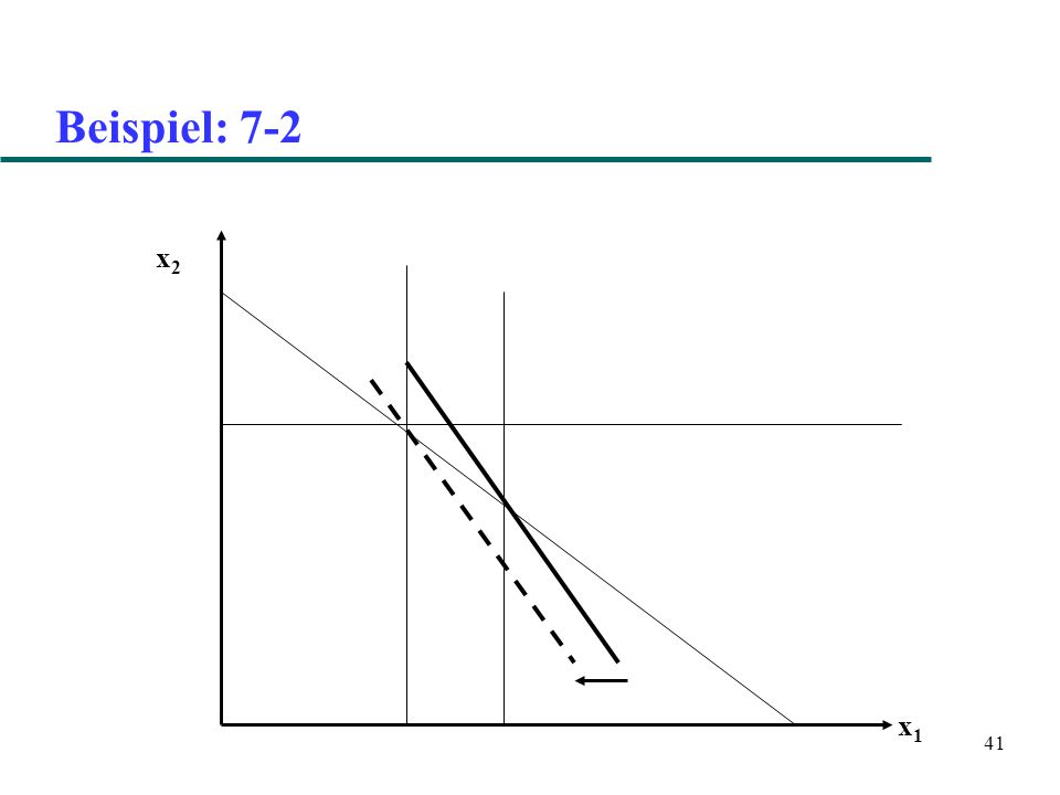 41 Beispiel: 7-2 x2x2 x1x1