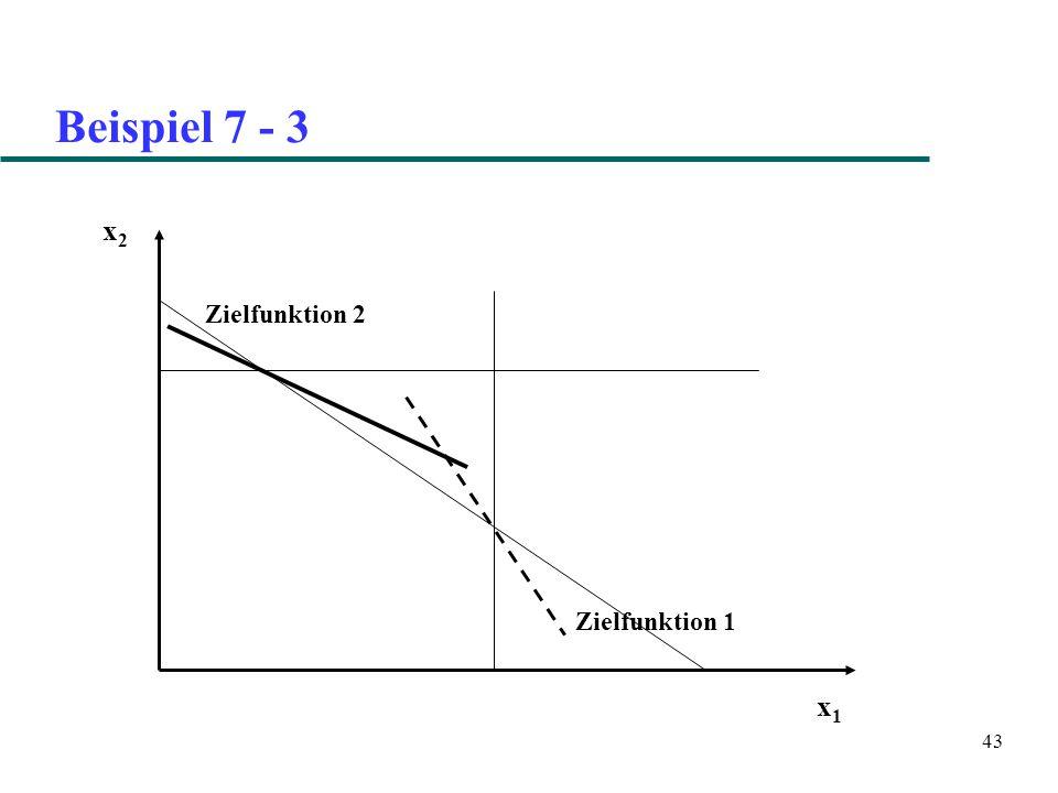 43 Beispiel 7 - 3 x1x1 x2x2 Zielfunktion 1 Zielfunktion 2