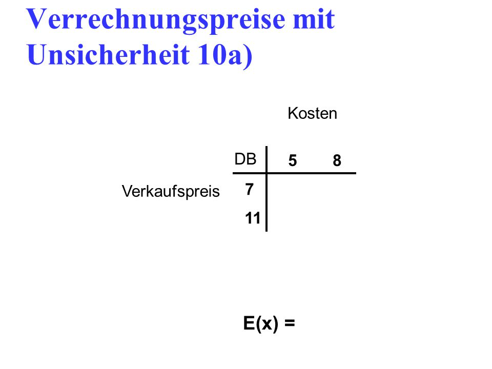 Verrechnungspreise mit Unsicherheit 10a) DB 7 11 5858 Kosten Verkaufspreis E(x) =