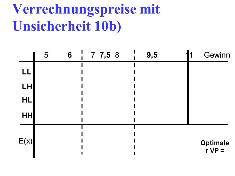 Verrechnungspreise mit Unsicherheit 10b) 567 7,5 8 9,511 Gewinn LL LH HL HH E(x) Optimale r VP =