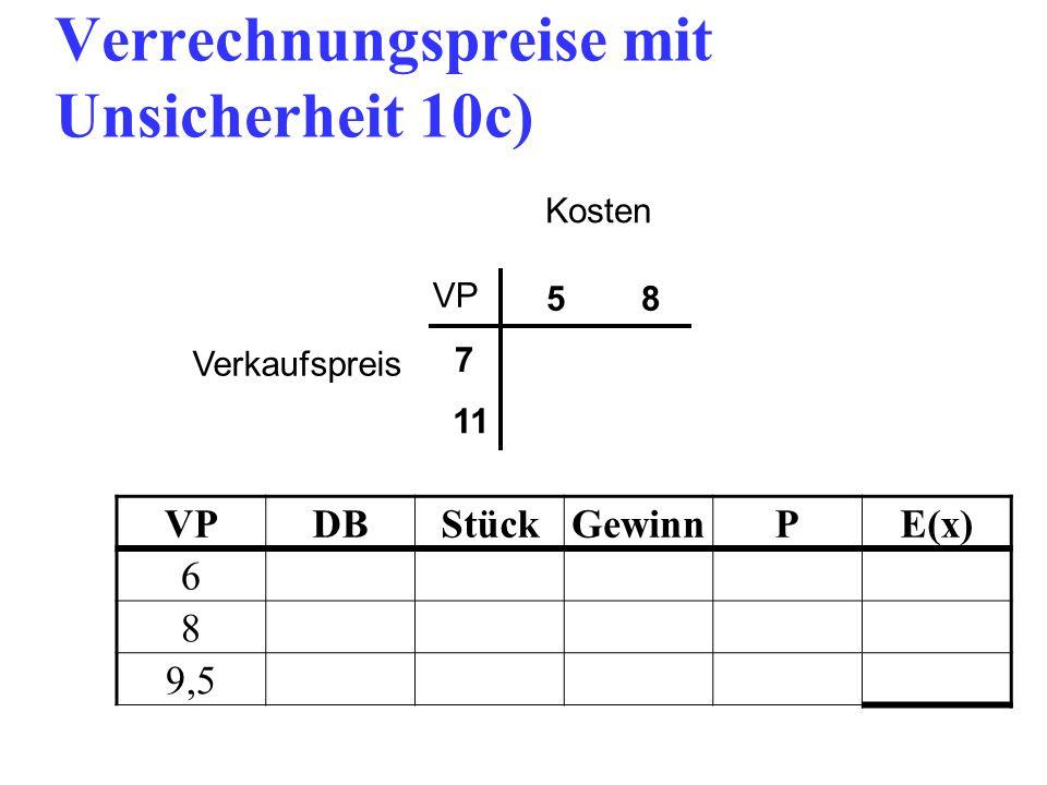 Verrechnungspreise mit Unsicherheit 10c) VP 7 11 5858 Kosten Verkaufspreis VPDBStückGewinnPE(x) 6 8 9,5