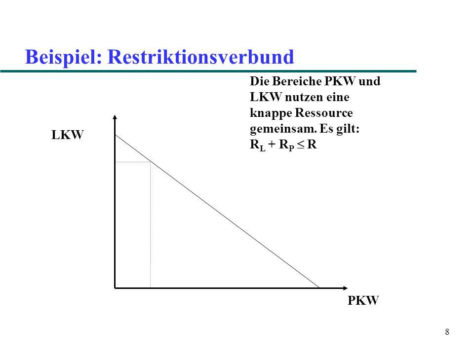 8 Beispiel: Restriktionsverbund Die Bereiche PKW und LKW nutzen eine knappe Ressource gemeinsam.