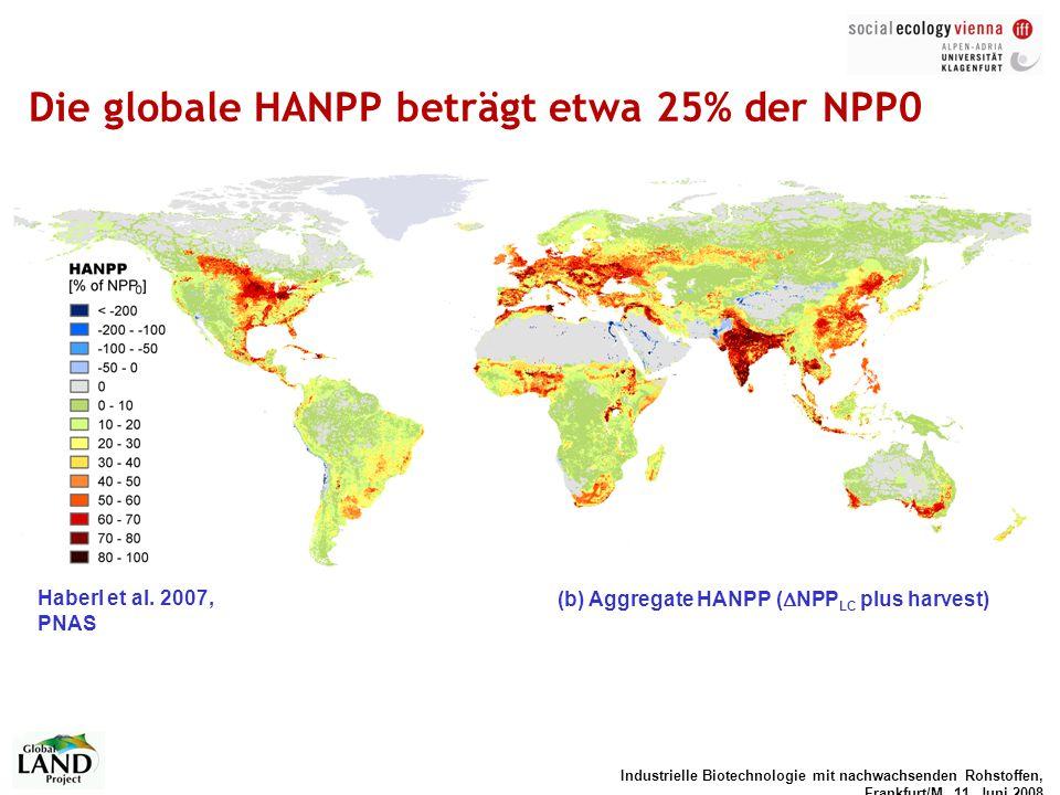 Industrielle Biotechnologie mit nachwachsenden Rohstoffen, Frankfurt/M, 11. Juni 2008 Die globale HANPP beträgt etwa 25% der NPP0 (b) Aggregate HANPP