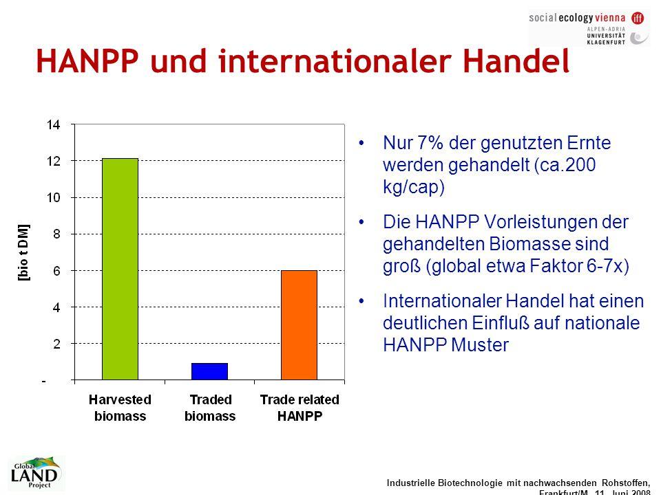 Industrielle Biotechnologie mit nachwachsenden Rohstoffen, Frankfurt/M, 11. Juni 2008 HANPP und internationaler Handel Nur 7% der genutzten Ernte werd