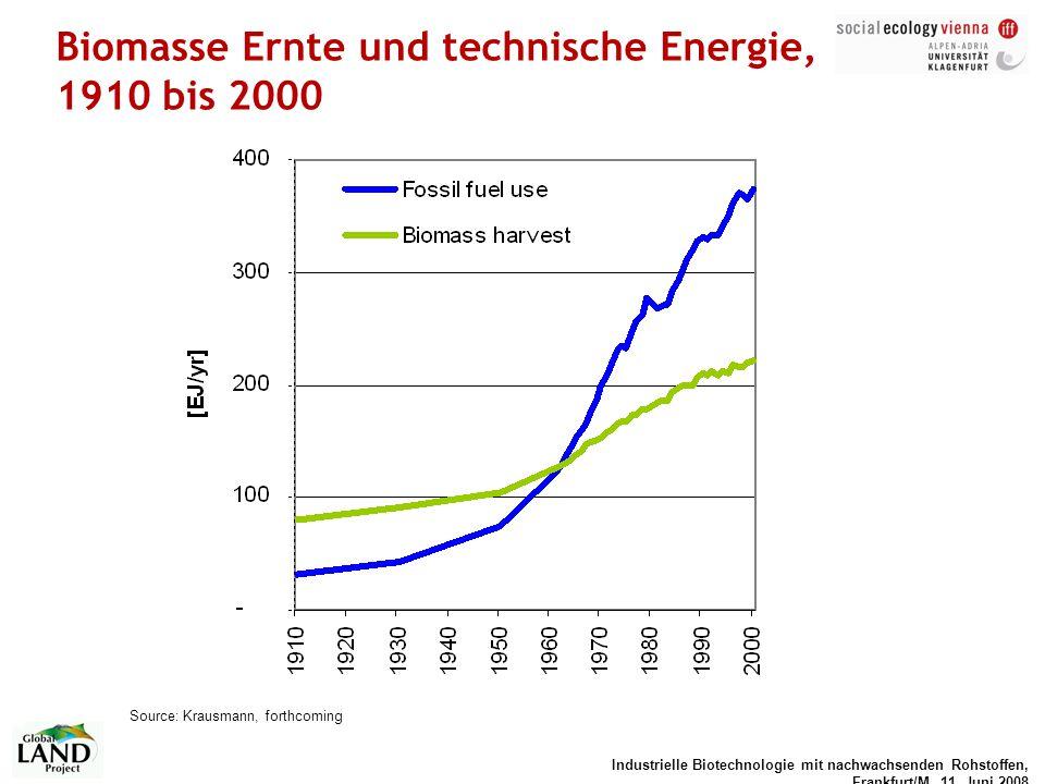 Industrielle Biotechnologie mit nachwachsenden Rohstoffen, Frankfurt/M, 11. Juni 2008 Biomasse Ernte und technische Energie, 1910 bis 2000 Source: Kra