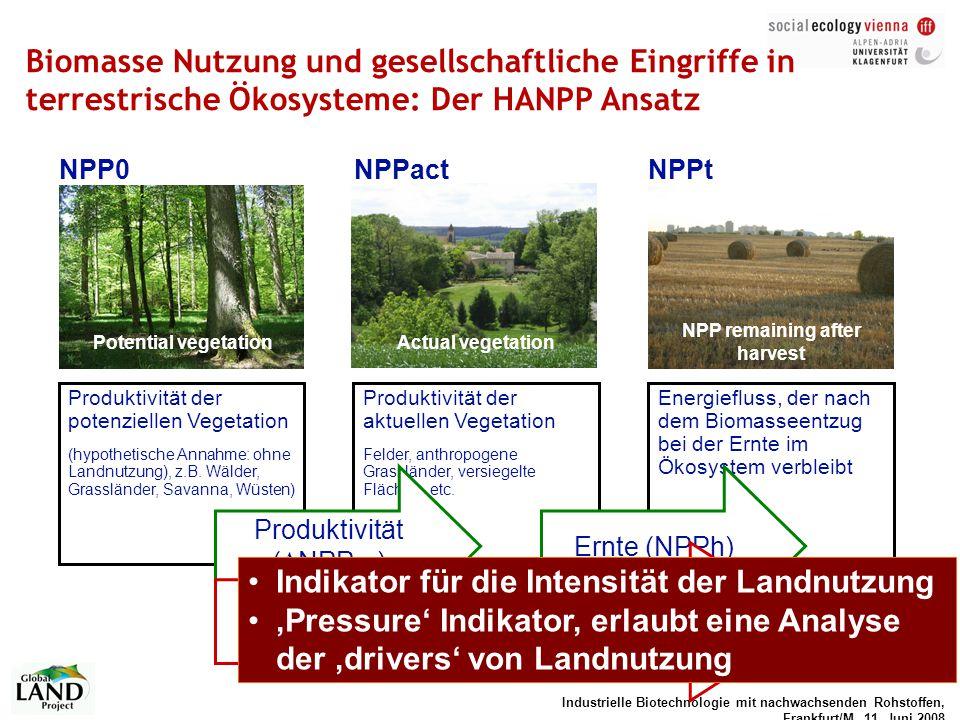 Industrielle Biotechnologie mit nachwachsenden Rohstoffen, Frankfurt/M, 11. Juni 2008 Biomasse Nutzung und gesellschaftliche Eingriffe in terrestrisch