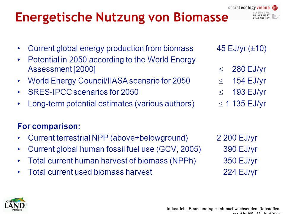 Industrielle Biotechnologie mit nachwachsenden Rohstoffen, Frankfurt/M, 11. Juni 2008 Energetische Nutzung von Biomasse Current global energy producti