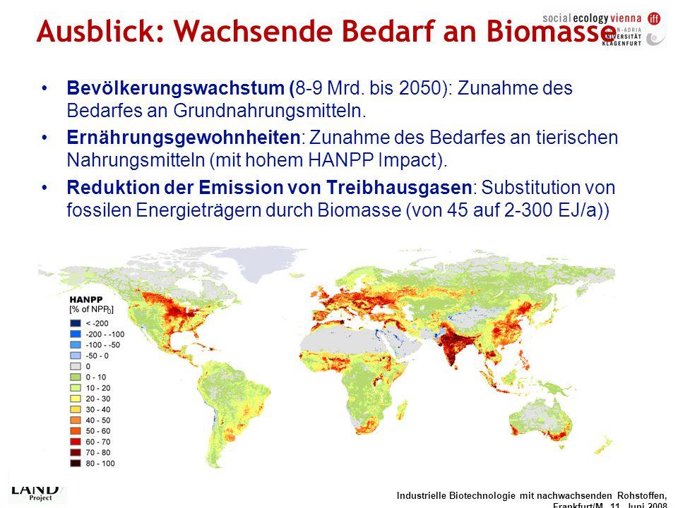 Industrielle Biotechnologie mit nachwachsenden Rohstoffen, Frankfurt/M, 11. Juni 2008 Ausblick: Wachsende Bedarf an Biomasse Bevölkerungswachstum (8-9