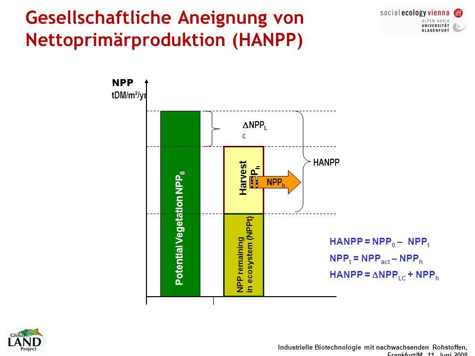 Industrielle Biotechnologie mit nachwachsenden Rohstoffen, Frankfurt/M, 11. Juni 2008 Actual Vegetation Potential Vegetation NPP 0 Gesellschaftliche A