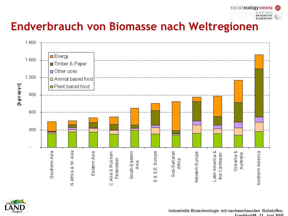 Industrielle Biotechnologie mit nachwachsenden Rohstoffen, Frankfurt/M, 11. Juni 2008 Endverbrauch von Biomasse nach Weltregionen