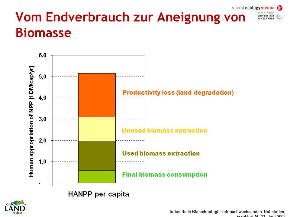Industrielle Biotechnologie mit nachwachsenden Rohstoffen, Frankfurt/M, 11. Juni 2008 Vom Endverbrauch zur Aneignung von Biomasse Used biomass extract
