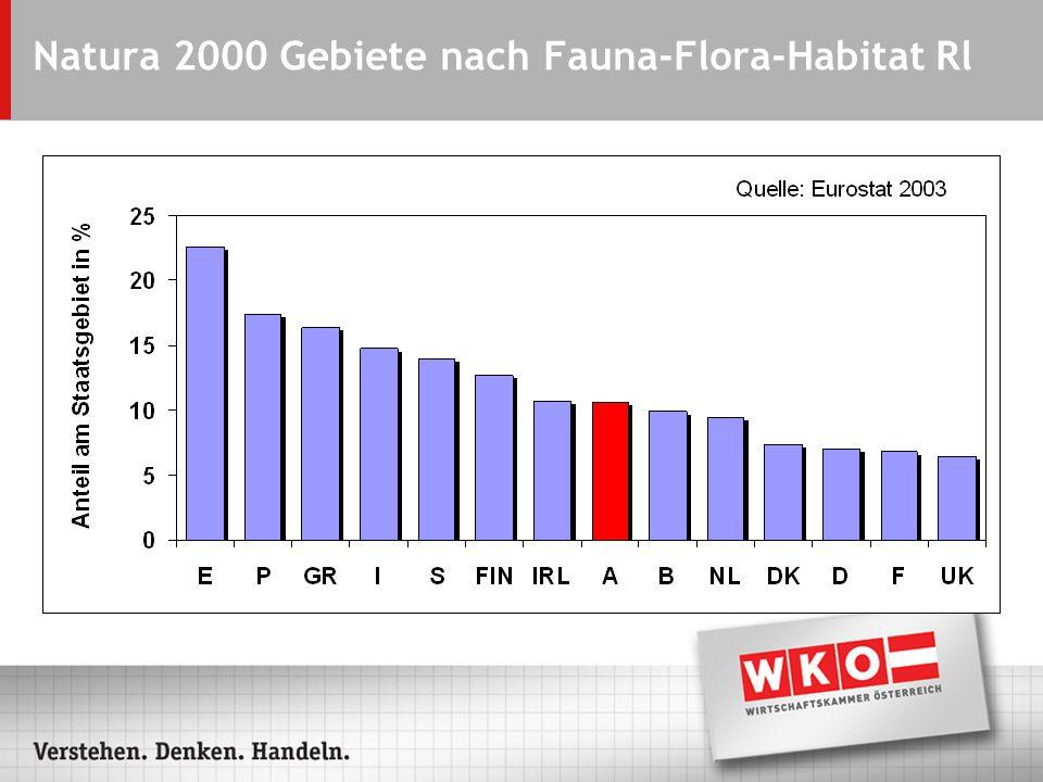 Natura 2000 Gebiete nach Fauna-Flora-Habitat Rl