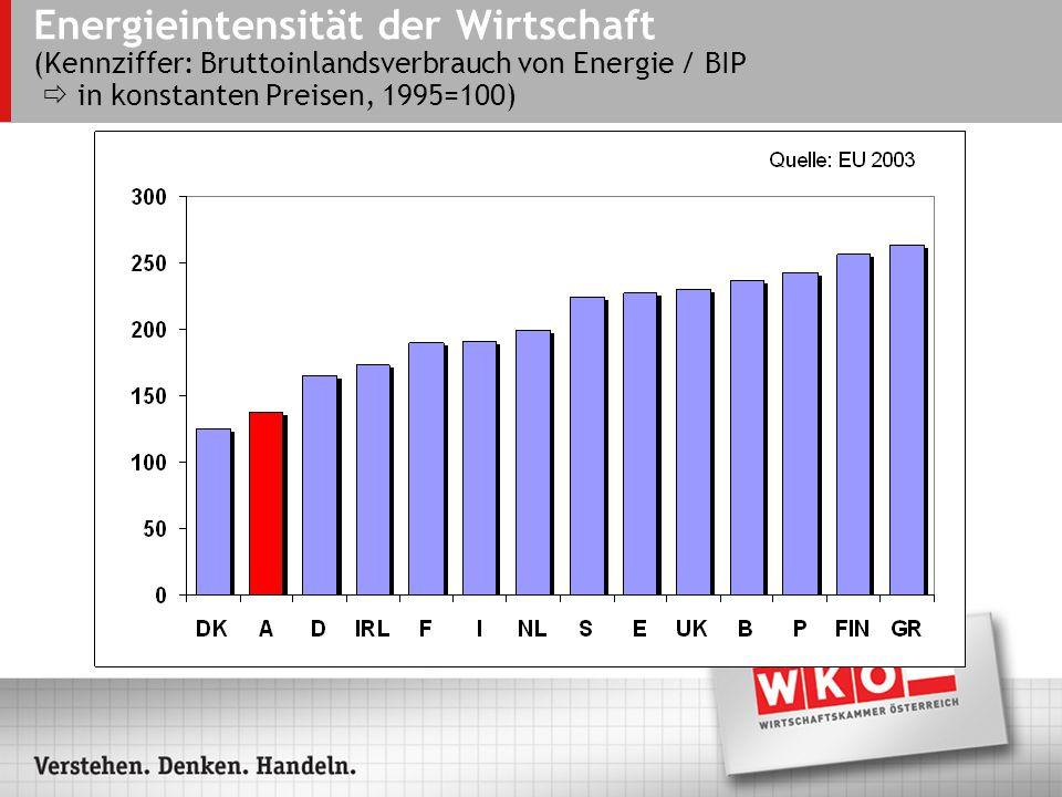 Energieintensität der Wirtschaft (Kennziffer: Bruttoinlandsverbrauch von Energie / BIP  in konstanten Preisen, 1995=100)