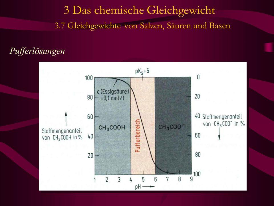 3 Das chemische Gleichgewicht 3.7 Gleichgewichte von Salzen, Säuren und Basen Pufferlösungen