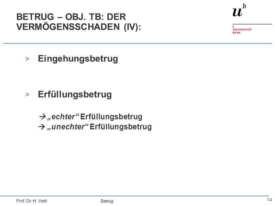 """Betrug 14 Prof. Dr. H. Vest BETRUG – OBJ. TB: DER VERMÖGENSSCHADEN (IV): > Eingehungsbetrug > Erfüllungsbetrug  """"echter"""" Erfüllungsbetrug  """"unechter"""