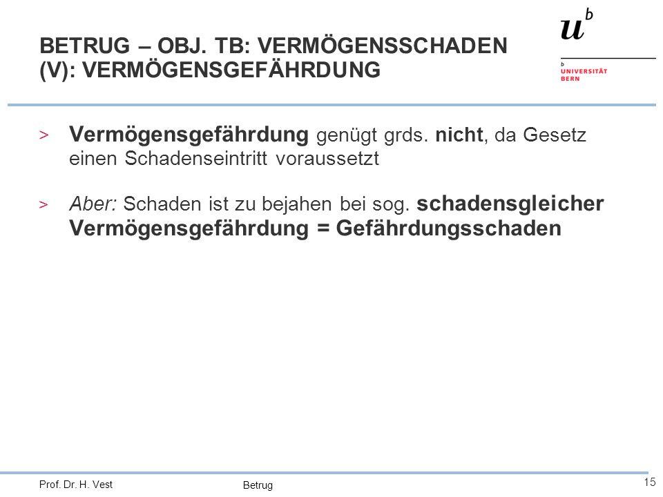 Betrug 15 Prof. Dr. H. Vest BETRUG – OBJ. TB: VERMÖGENSSCHADEN (V): VERMÖGENSGEFÄHRDUNG > Vermögensgefährdung genügt grds. nicht, da Gesetz einen Scha