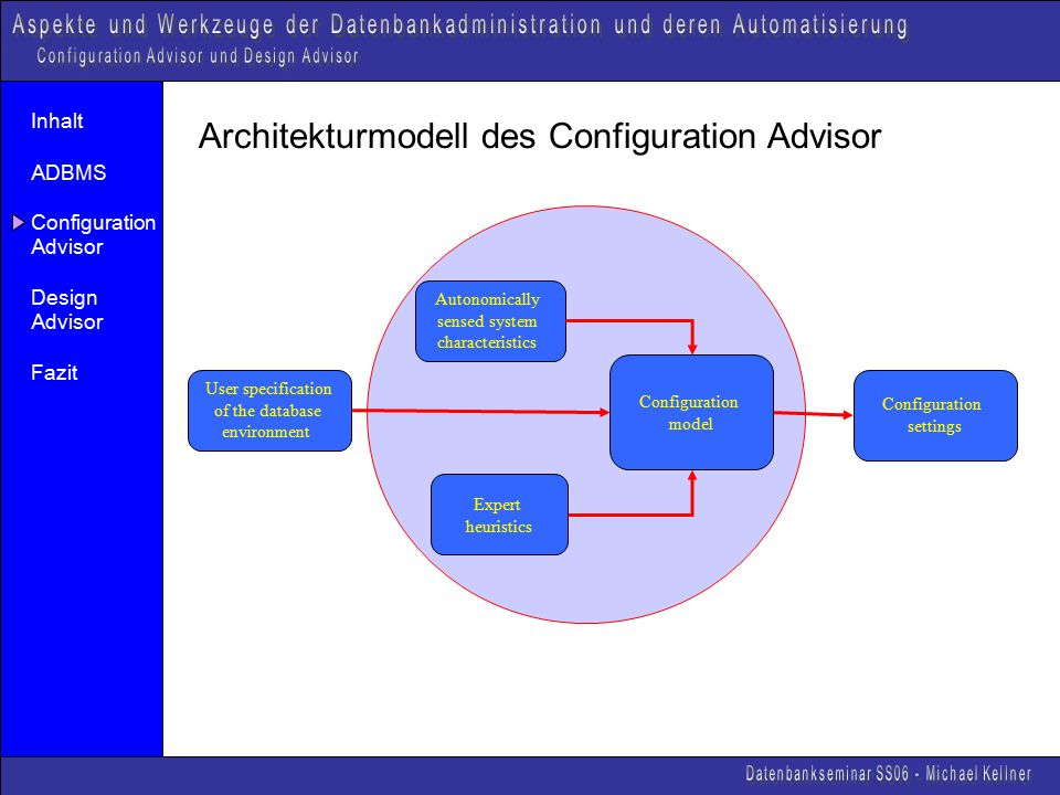 Inhalt ADBMS Configuration Advisor Design Advisor Fazit User specification of the database environment Expert heuristics Autonomically sensed system c