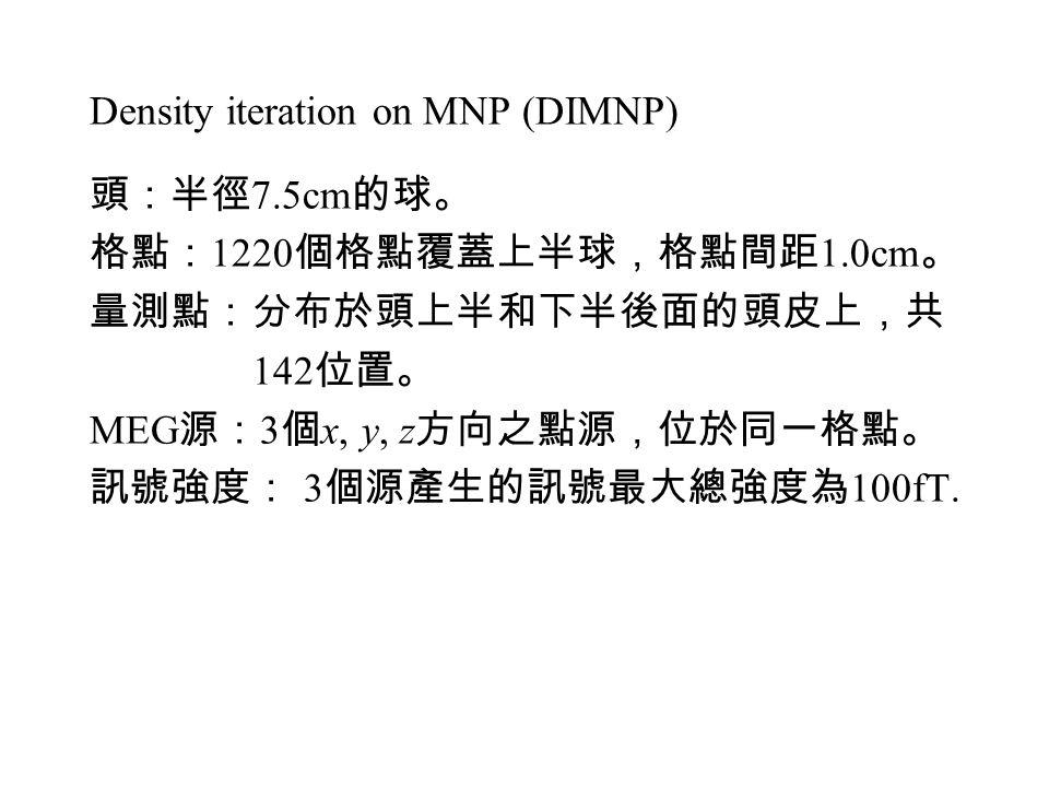 Density iteration on MNP (DIMNP) 頭:半徑 7.5cm 的球。 格點: 1220 個格點覆蓋上半球,格點間距 1.0cm 。 量測點:分布於頭上半和下半後面的頭皮上,共 142 位置。 MEG 源: 3 個 x, y, z 方向之點源,位於同一格點。 訊號強度: 3
