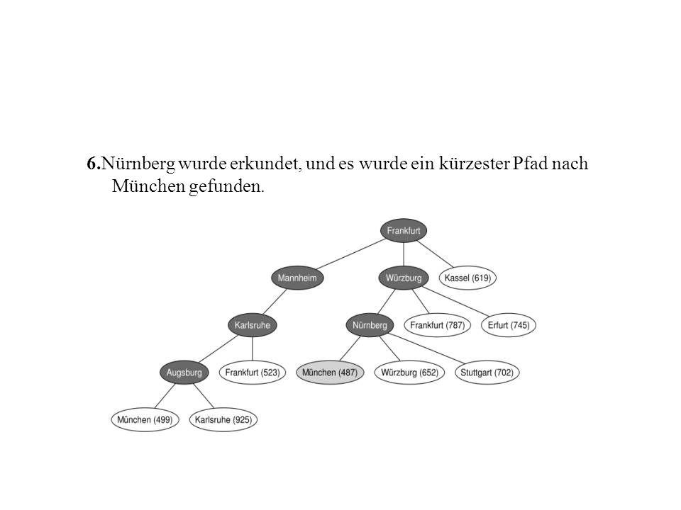 6.Nürnberg wurde erkundet, und es wurde ein kürzester Pfad nach München gefunden.