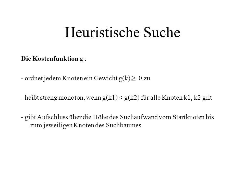 Heuristische Suche Die Kostenfunktion g : - ordnet jedem Knoten ein Gewicht g(k) 0 zu - heißt streng monoton, wenn g(k1) < g(k2) für alle Knoten k1, k