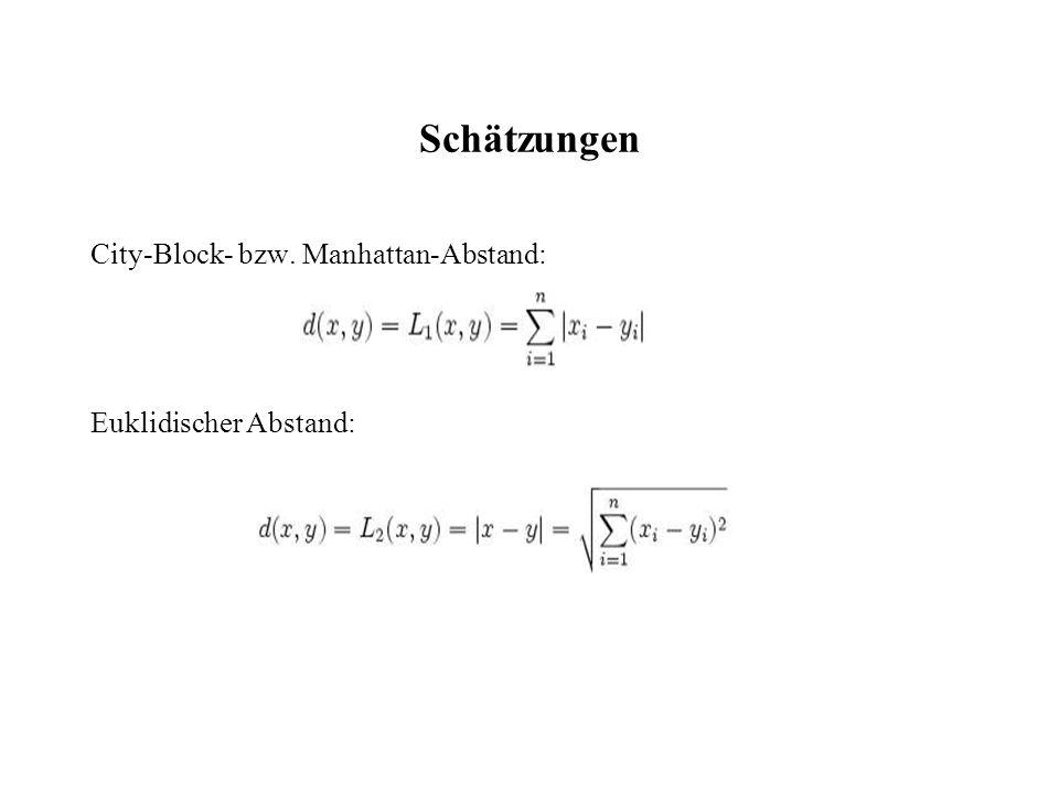 Schätzungen City-Block- bzw. Manhattan-Abstand: Euklidischer Abstand: