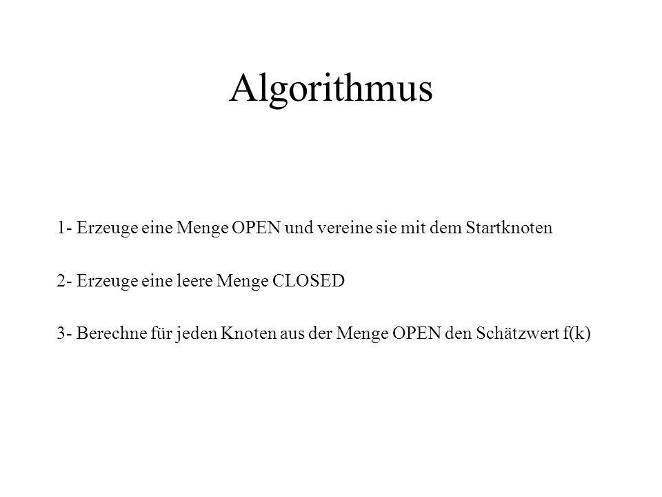 Algorithmus 1- Erzeuge eine Menge OPEN und vereine sie mit dem Startknoten 2- Erzeuge eine leere Menge CLOSED 3- Berechne für jeden Knoten aus der Men