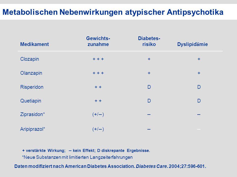 Metabolischen Nebenwirkungen atypischer Antipsychotika + verstärkte Wirkung; — kein Effekt; D diskrepante Ergebnisse. —— (+/ — ) Aripiprazol* —— (+/ —