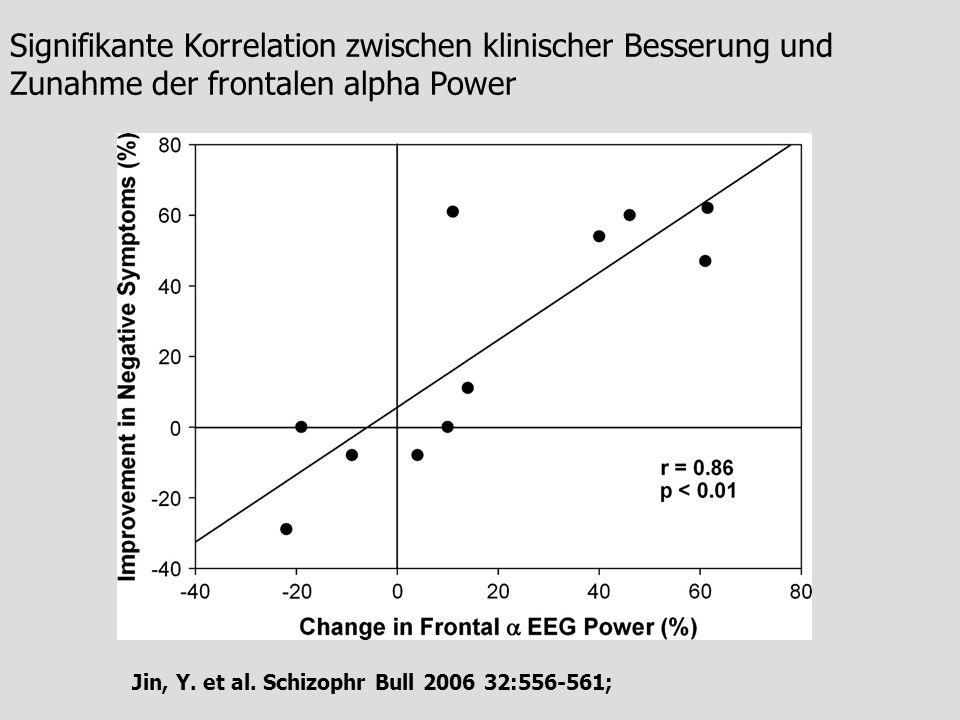 Jin, Y. et al. Schizophr Bull 2006 32:556-561; Signifikante Korrelation zwischen klinischer Besserung und Zunahme der frontalen alpha Power
