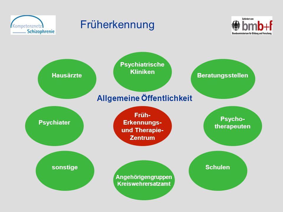 Allgemeine Öffentlichkeit Früh- Erkennungs- und Therapie- Zentrum PsychiaterHausärzte Psycho- therapeuten Angehörigengruppen Kreiswehrersatzamt Psychi