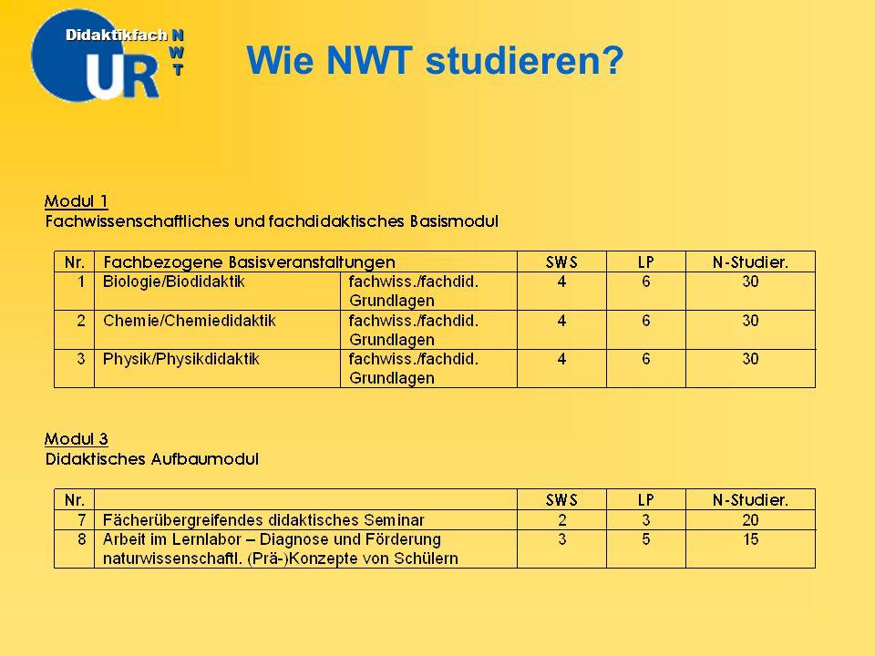 Wie NWT studieren? DidaktikfachN W T Didaktikfach N W T
