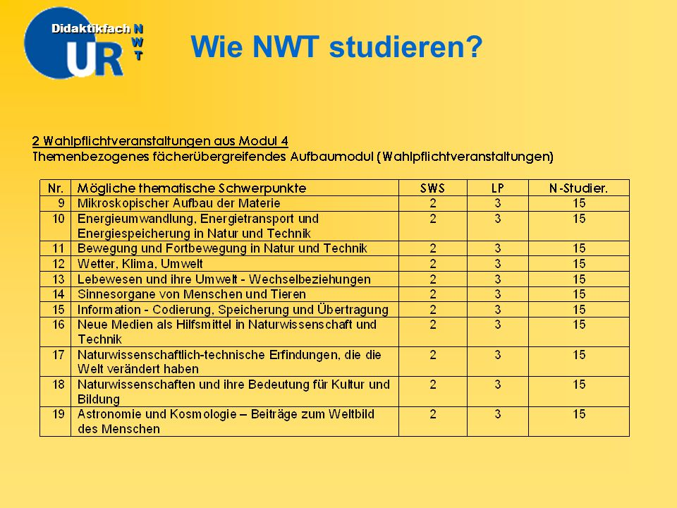 Wann NWT studieren.