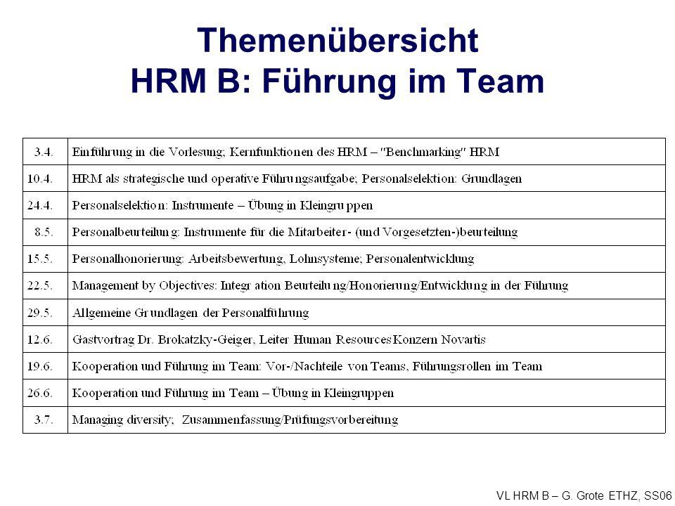 VL HRM B – G. Grote ETHZ, SS06 Themenübersicht HRM B: Führung im Team