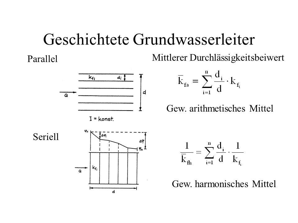 Geschichtete Grundwasserleiter Parallel Seriell Gew. arithmetisches Mittel Gew. harmonisches Mittel Mittlerer Durchlässigkeitsbeiwert