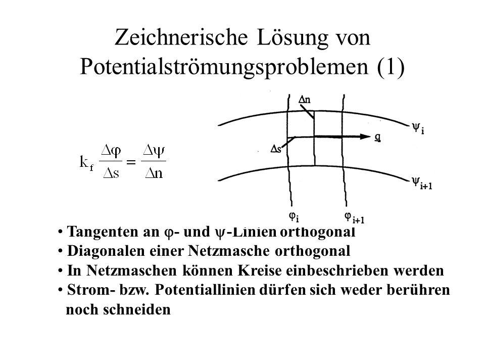 Zeichnerische Lösung von Potentialströmungsproblemen (1) Tangenten an  - und  -Linien orthogonal Diagonalen einer Netzmasche orthogonal In Netzmasch