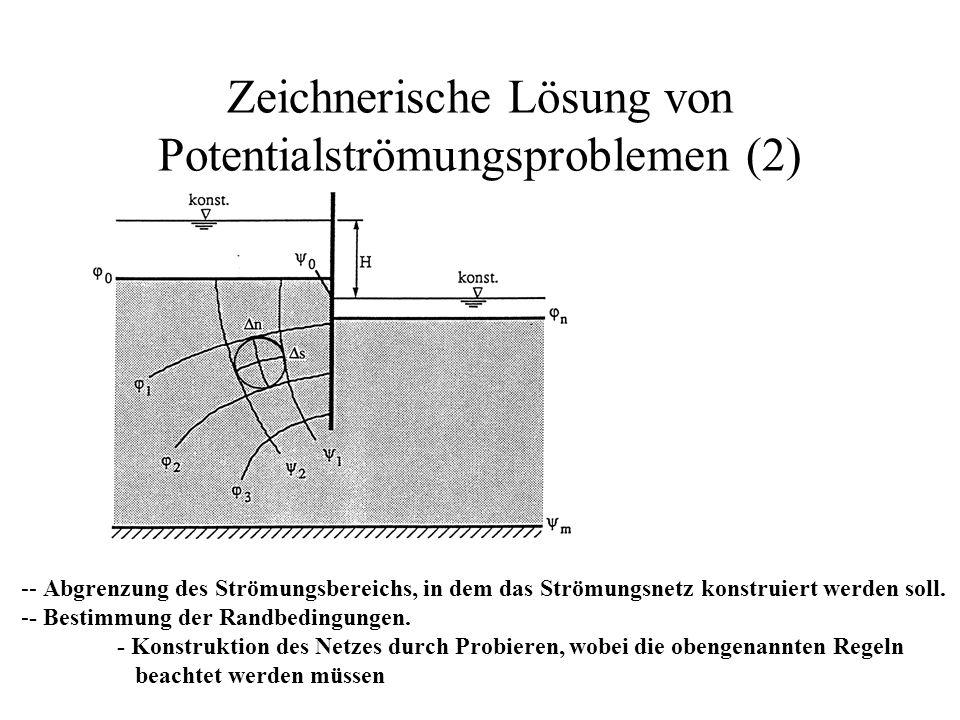 Zeichnerische Lösung von Potentialströmungsproblemen (2) -- Abgrenzung des Strömungsbereichs, in dem das Strömungsnetz konstruiert werden soll. -- Bes