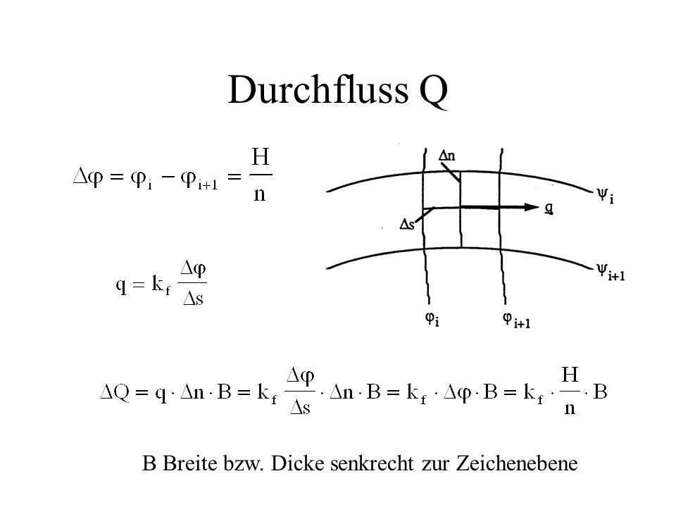 Durchfluss Q B Breite bzw. Dicke senkrecht zur Zeichenebene