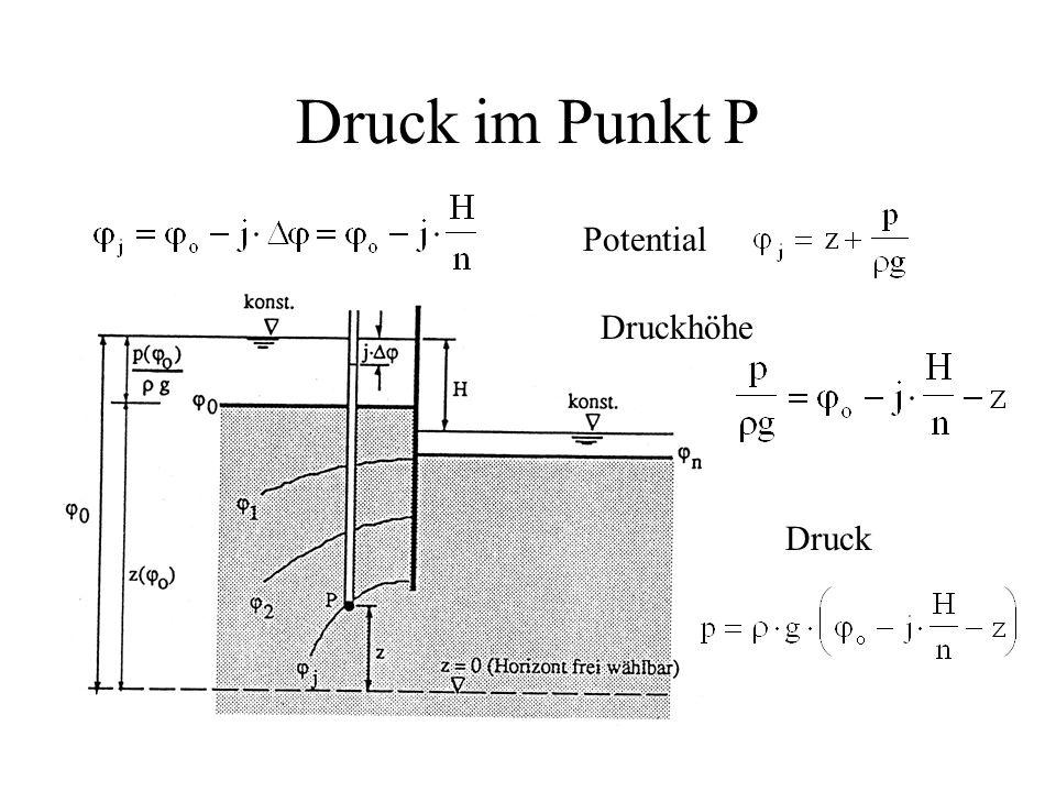 Druck im Punkt P Potential Druckhöhe Druck