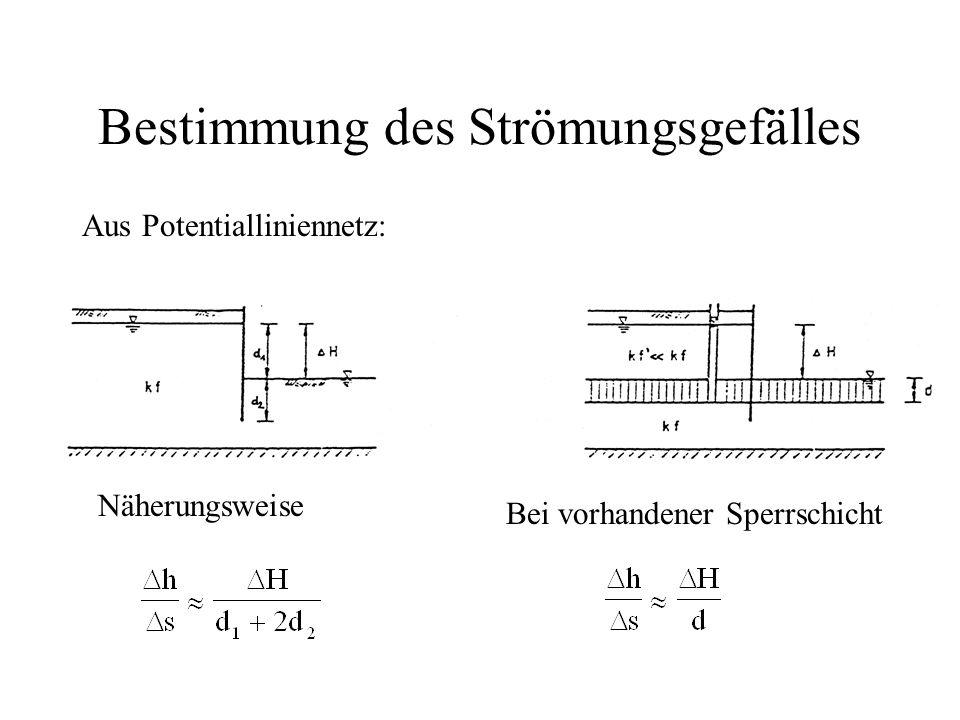Bestimmung des Strömungsgefälles Aus Potentialliniennetz: Näherungsweise Bei vorhandener Sperrschicht
