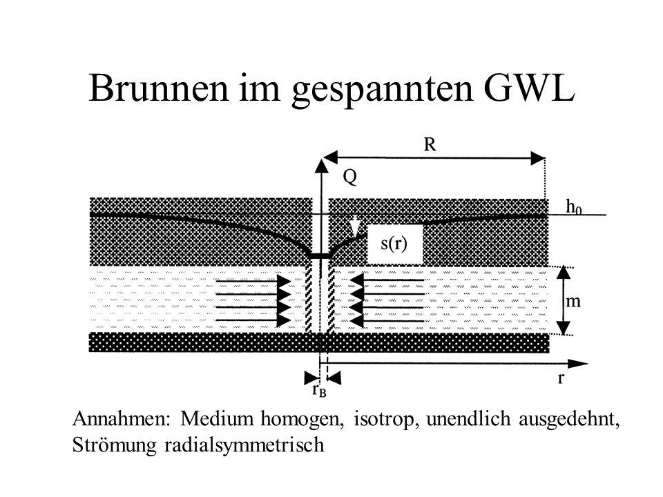 Brunnen im gespannten GWL Annahmen: Medium homogen, isotrop, unendlich ausgedehnt, Strömung radialsymmetrisch