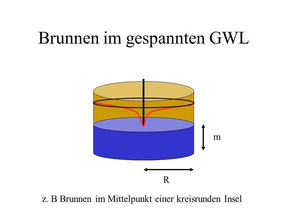 Brunnen im gespannten GWL z. B Brunnen im Mittelpunkt einer kreisrunden Insel m R