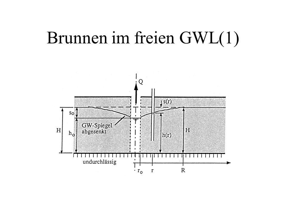 Brunnen im freien GWL(1)