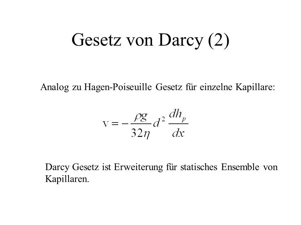 Gesetz von Darcy (2) Analog zu Hagen-Poiseuille Gesetz für einzelne Kapillare: Darcy Gesetz ist Erweiterung für statisches Ensemble von Kapillaren.