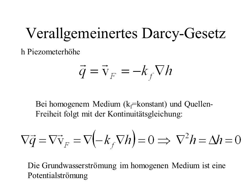 Verallgemeinertes Darcy-Gesetz Bei homogenem Medium (k f =konstant) und Quellen- Freiheit folgt mit der Kontinuitätsgleichung: Die Grundwasserströmung