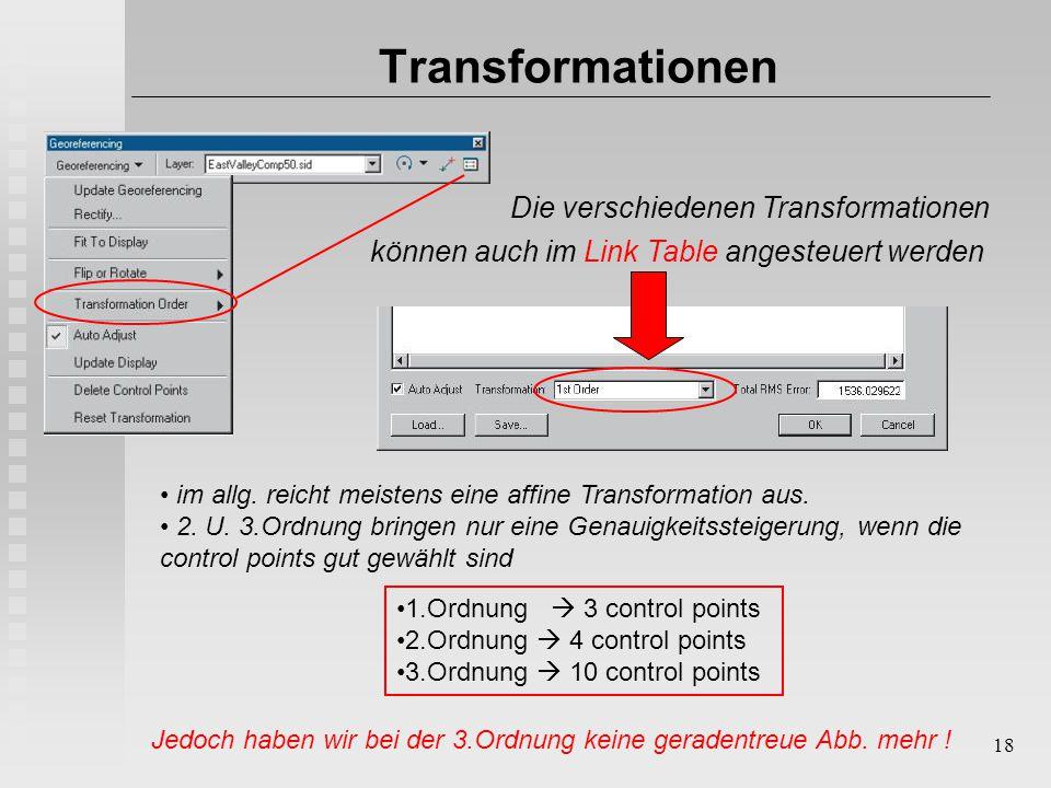 18 Transformationen Die verschiedenen Transformationen können auch im Link Table angesteuert werden im allg. reicht meistens eine affine Transformatio
