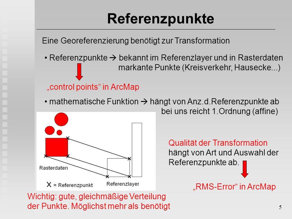 """5 Referenzpunkte Eine Georeferenzierung benötigt zur Transformation Referenzpunkte  bekannt im Referenzlayer und in Rasterdaten markante Punkte (Kreisverkehr, Hausecke...) """"control points in ArcMap mathematische Funktion  hängt von Anz.d.Referenzpunkte ab bei uns reicht 1.Ordnung (affine) Qualität der Transformation hängt von Art und Auswahl der Referenzpunkte ab."""