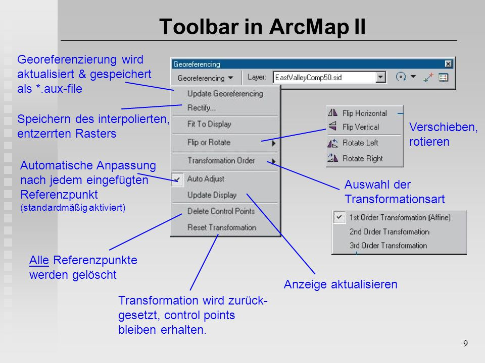 9 Toolbar in ArcMap II Georeferenzierung wird aktualisiert & gespeichert als *.aux-file Speichern des interpolierten, entzerrten Rasters Verschieben, rotieren Automatische Anpassung nach jedem eingefügten Referenzpunkt (standardmäßig aktiviert) Anzeige aktualisieren Auswahl der Transformationsart Alle Referenzpunkte werden gelöscht Transformation wird zurück- gesetzt, control points bleiben erhalten.