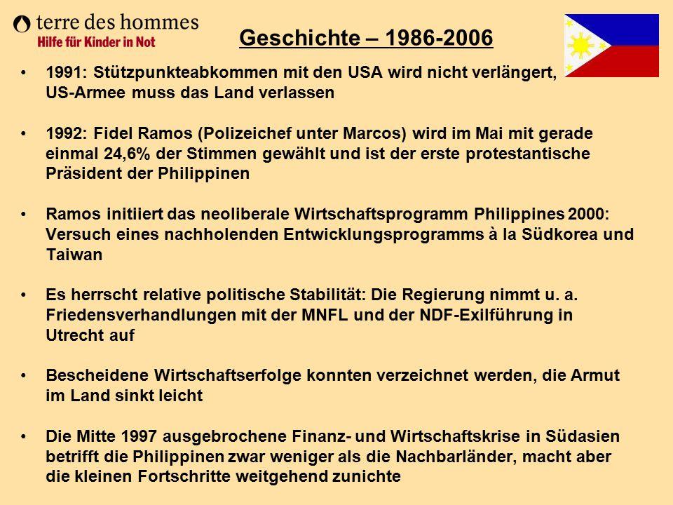 1991: Stützpunkteabkommen mit den USA wird nicht verlängert, US-Armee muss das Land verlassen 1992: Fidel Ramos (Polizeichef unter Marcos) wird im Mai