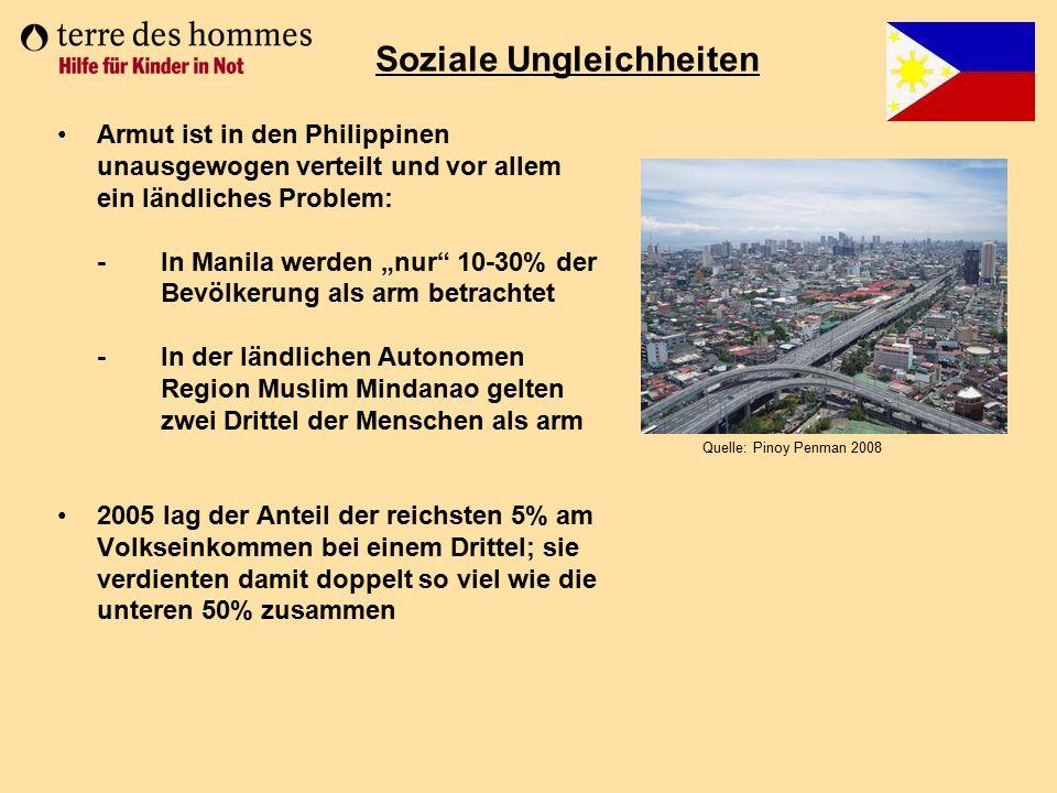 """Armut ist in den Philippinen unausgewogen verteilt und vor allem ein ländliches Problem: - In Manila werden """"nur"""" 10-30% der Bevölkerung als arm betra"""