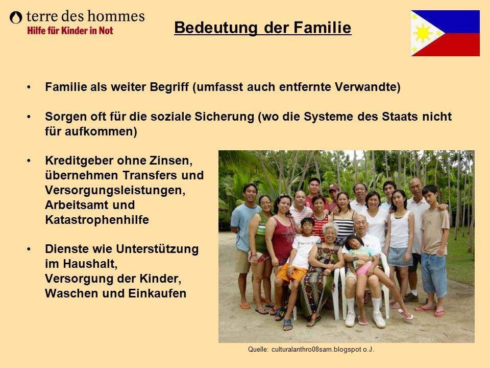 Familie als weiter Begriff (umfasst auch entfernte Verwandte) Sorgen oft für die soziale Sicherung (wo die Systeme des Staats nicht für aufkommen) Kre