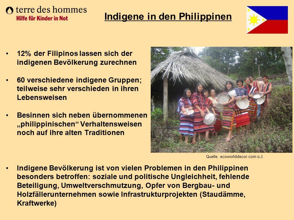 12% der Filipinos lassen sich der indigenen Bevölkerung zurechnen 60 verschiedene indigene Gruppen; teilweise sehr verschieden in ihren Lebensweisen B